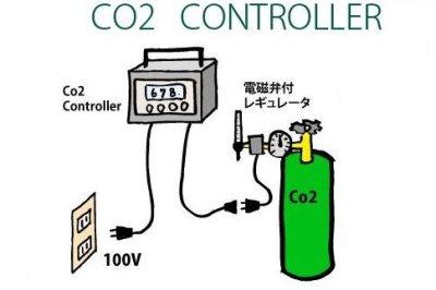 画像2: Co2 コントローラー