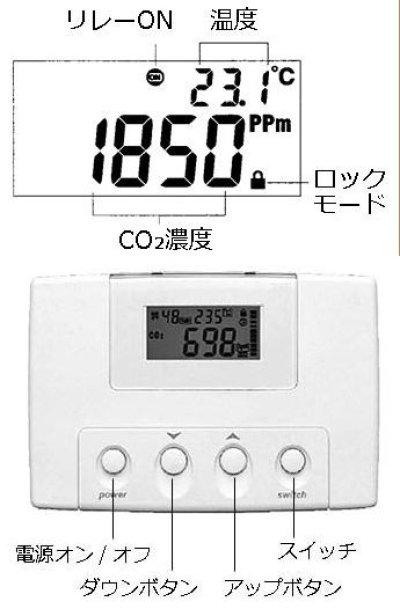画像3: Co2 コントローラー